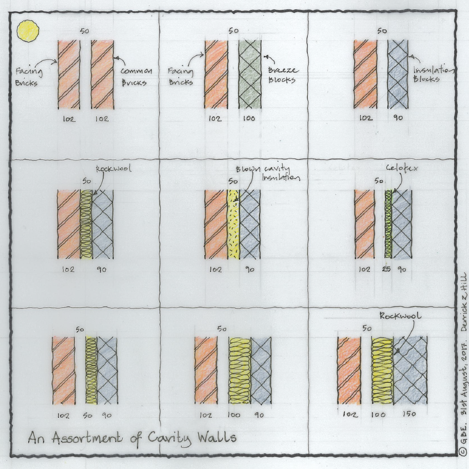 An Assortment Of Cavity Walls