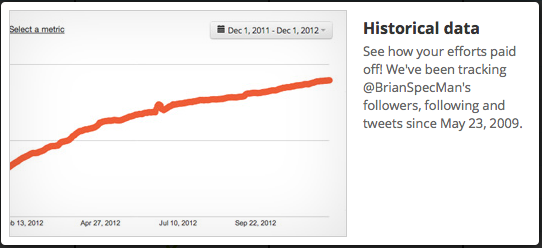 Twitter Historic Followers png