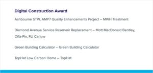 GBC Awards CE EM 2021 Shortlist
