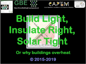 GBE CPD Overheating CIOB 101119 S1 PNG
