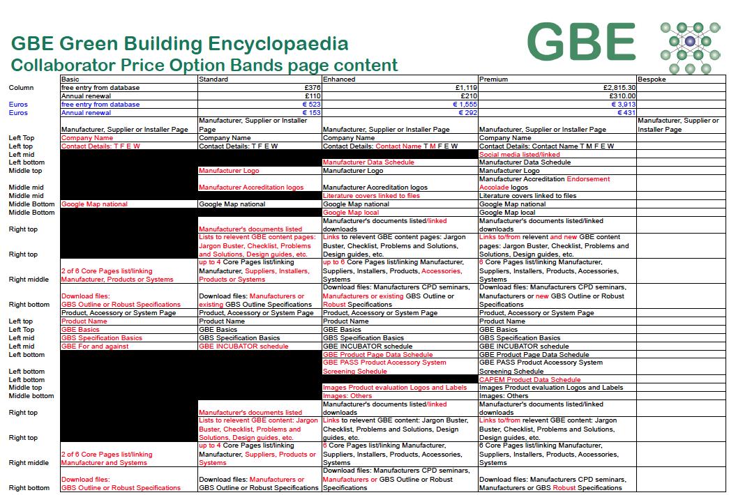 GBE CollaboratorBandOptions A01BRM140815