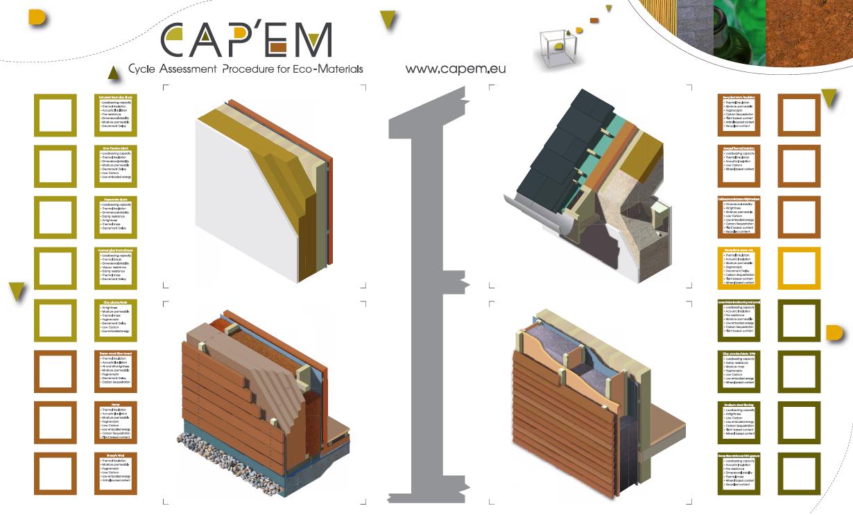 CAPEM EcoBuild 2010 display; Breathing Sheathing Board