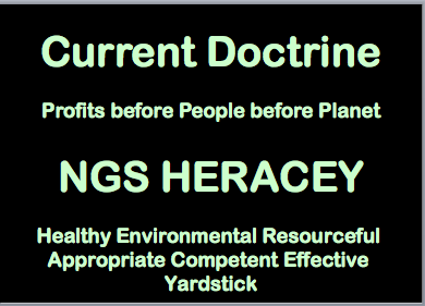 Current Doctrine v Heracey(tm)