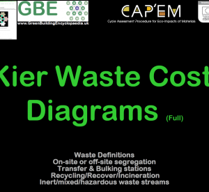 GBE CPD Cover Waste Cost @ Kier Supply Chain Conference