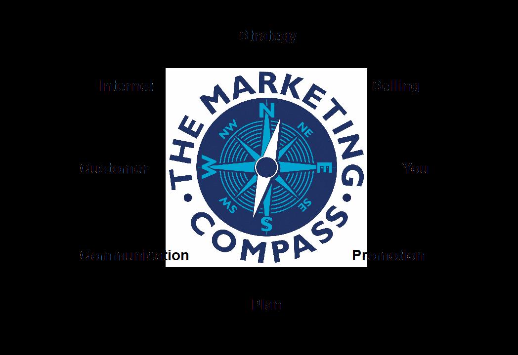 TMC MarketingCompass8stars