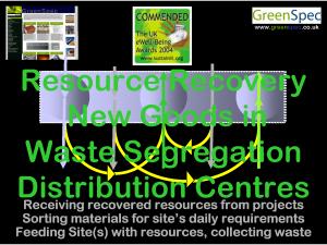 WasteDistributionCentre