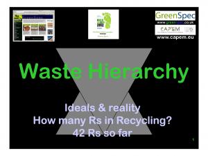 Waste Hierarchy Pre 2011