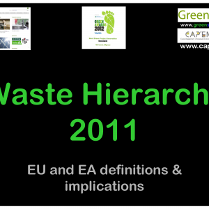 WasteHierarchy2011