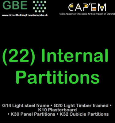 GBE Lecture (22) Internal Partitions S1