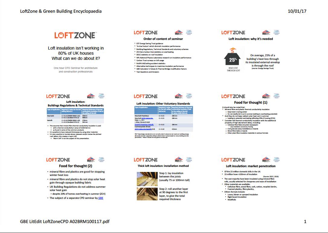GBE CPD LoftZone StoreFloor GBE LitEdit LoftZoneCPD A02BRM100117 9H1