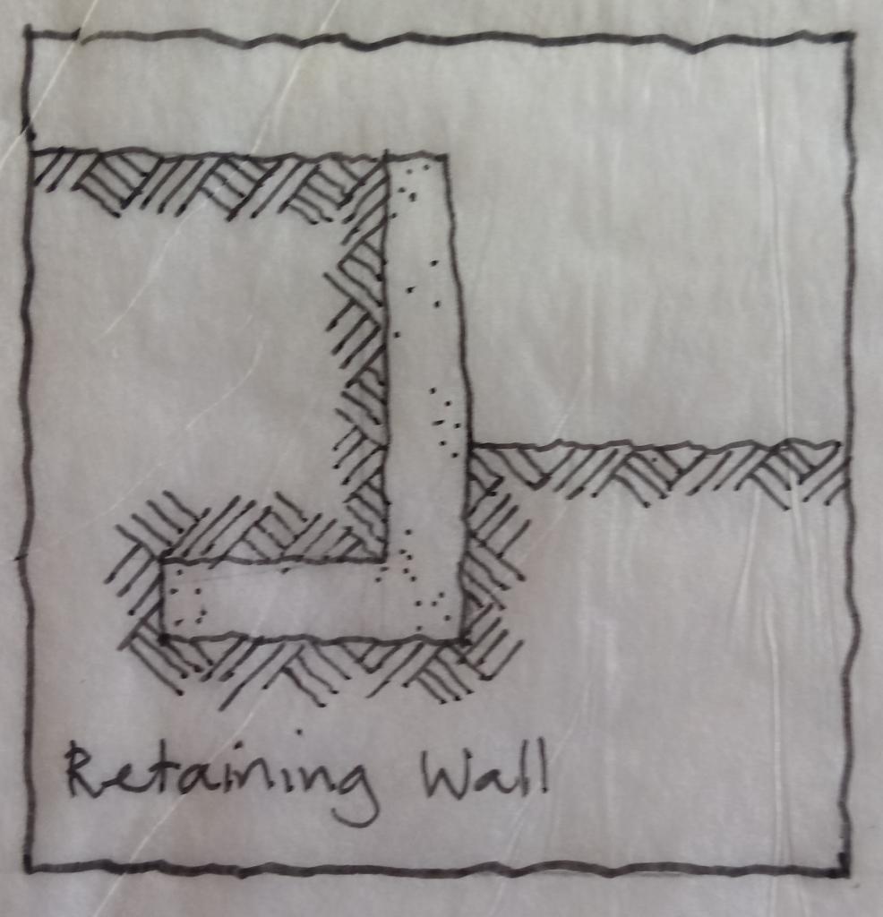 Navigation Icons CI/SfB 1997 Retaining Wall