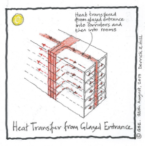 Heat Transfer From Glazed Entrance Stairwell