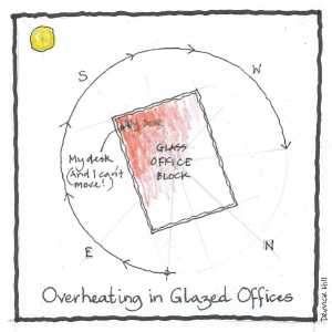 Overheating Of Glazed Offices