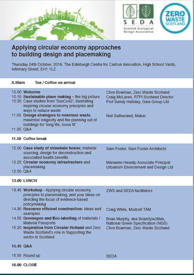 ZWS SEDA Circular Economy Programme PNG