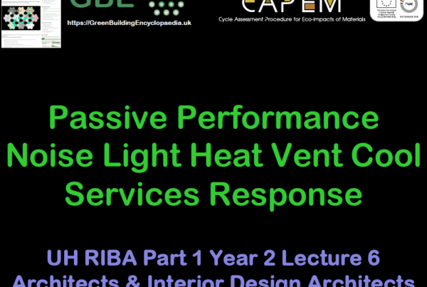 5CTA1140 Lecture 06A Passive Performance Services Response GBE A01 BRM 251119 S1 PNG