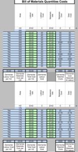 GBE Green Building Calculator Bill of Materials Quants Costs A14 BRM 110620