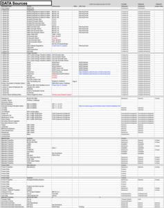 GBC Data Sources V2 A16 BRM 210121