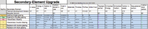 GBC Secondary Element Upgrades VB1 131020