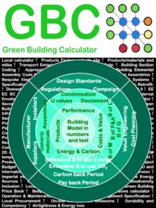 GBC CPD Poster 1 Slide23