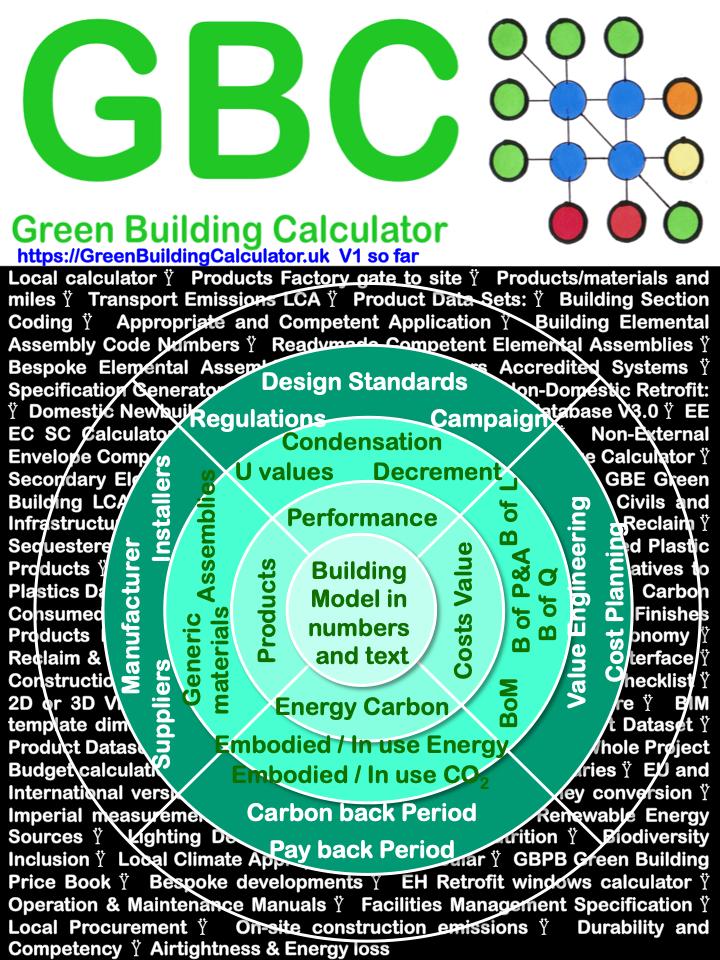 GBC CPD Poster 1 Slide 18