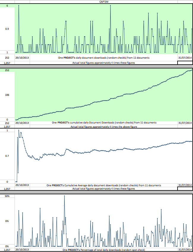 NGS Sparkline CAPEM Stats To310714.png