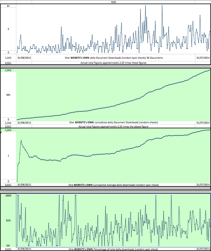 NGS Sparkline NGS Stats To310714 png