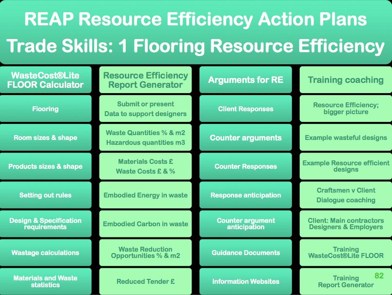 FSP REAP 1 Trade Skills png