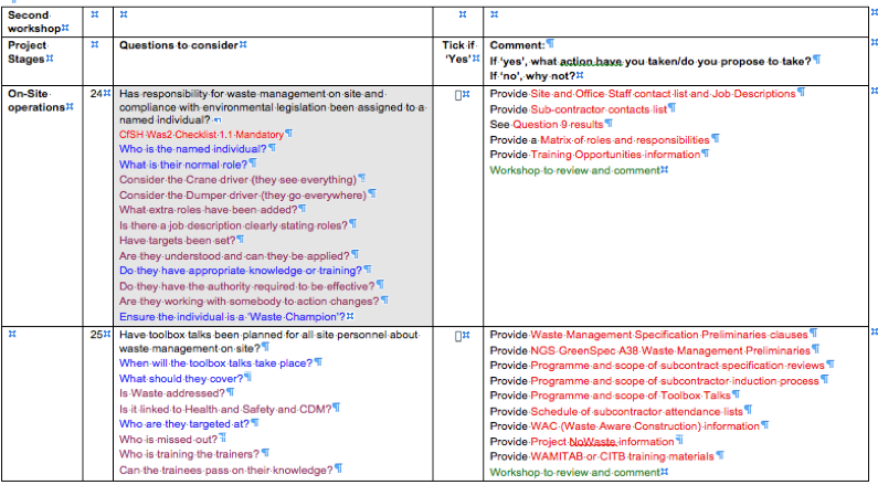 SWMP Checklist Guidance Notes 2 png