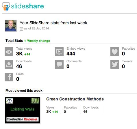 SlideShare Stats 290714 png