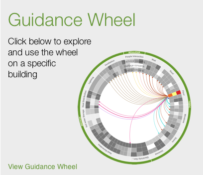 STBA Guidance Wheel webpage png