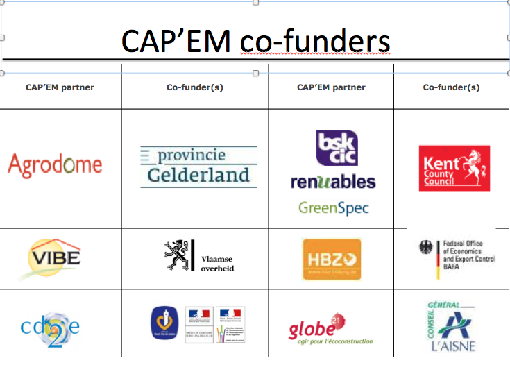 CAPEMmatchFunders.png