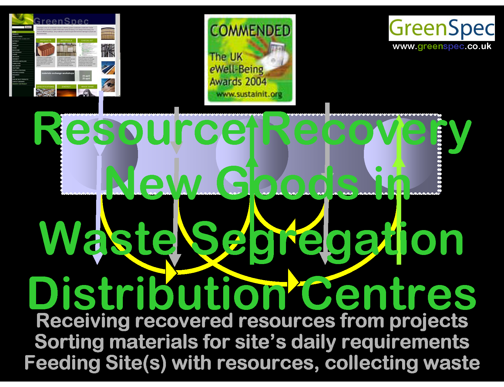 WasteDistributionCentre.png