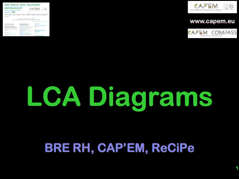 LCA Diagrams PPT CPD Cover png